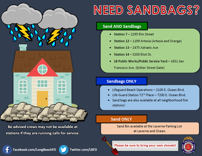 Sand Bag Locations 02/17
