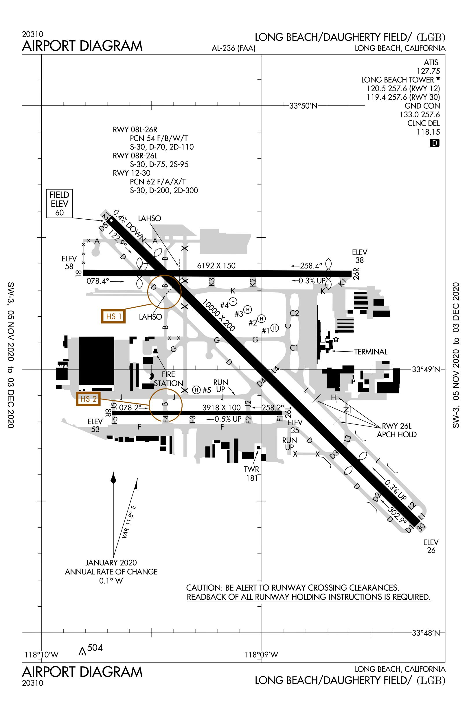 Long Beach Airport Diagram Nov. 5 2020 thru Dec. 3 2020