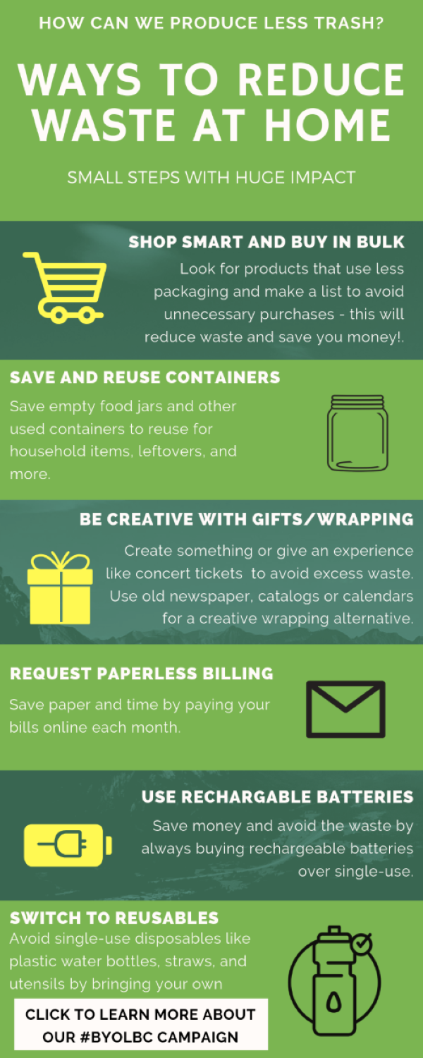 Reuse Tips